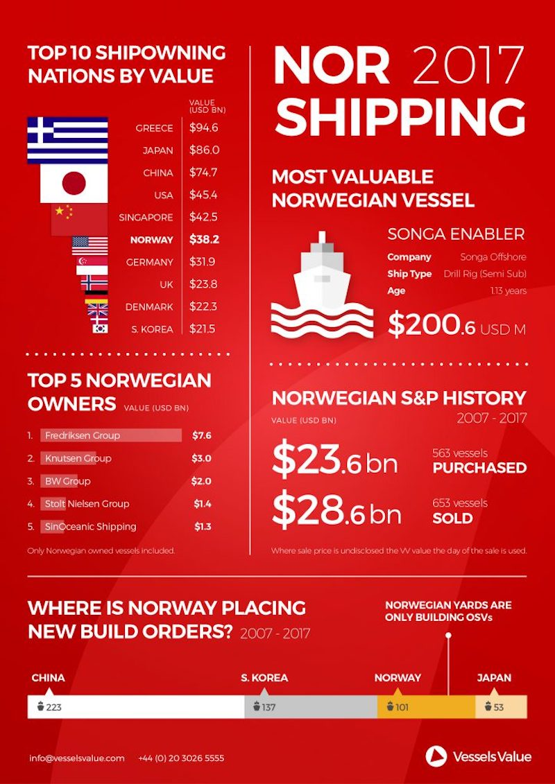 nor-shipping-infographic-1-724x1024.jpg