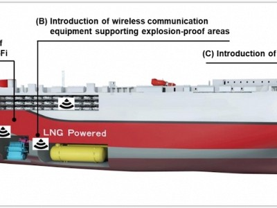 К- LINE's Car Carrier Obtains World's First Remote Survey Notation as Newly-built Ship