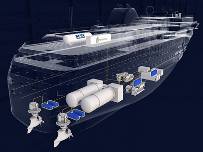 Havyard takes the next step towards a hydrogen system pilot for large ships