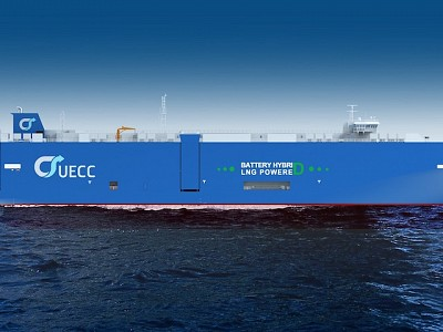 "UECC secures ""Green Financing"" for new generation pure car and truck carriers"