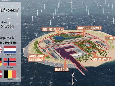 Crazy North Sea Wind Farm set for 2027