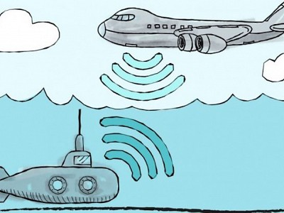 MIT a step Closer to Enabling Wireless Communication Between Planes and Submarines