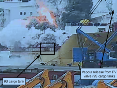 MAIB Interim report on explosion & fire on Stolt Groenland 28 September 2019