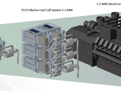 TECO 2030 Innovation Center - Giga hydrogen-based fuel cell factory in Norway